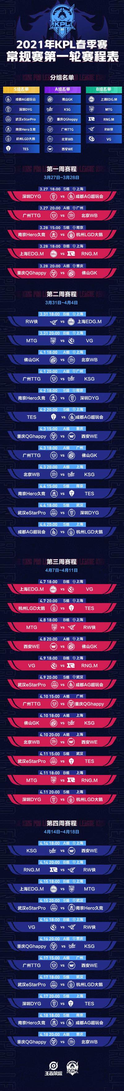 王者荣耀2021kpl春季赛常规赛赛程表-赛程时间安排
