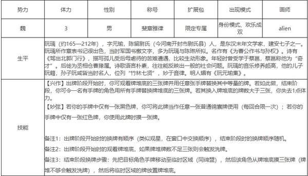 三国杀十周年6.18-6.25狂欢季上线-新将阮瑀祈福八日登录领红包