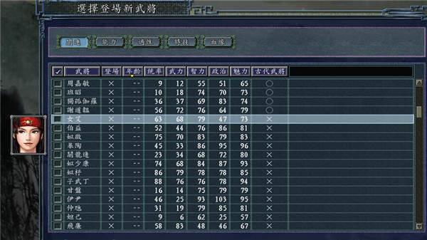 三国志11血色逐鹿mod1